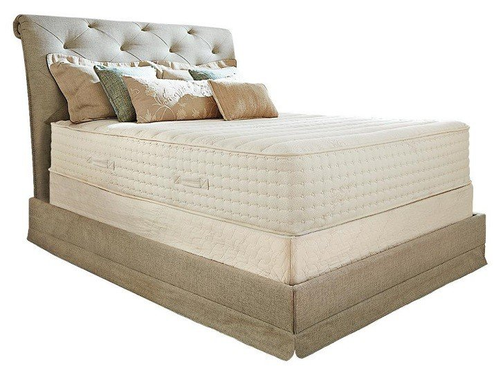 A Review of PlushBeds Botanical Bliss Mattress Bed