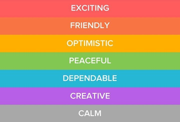 Sleep Color Psychology Chart
