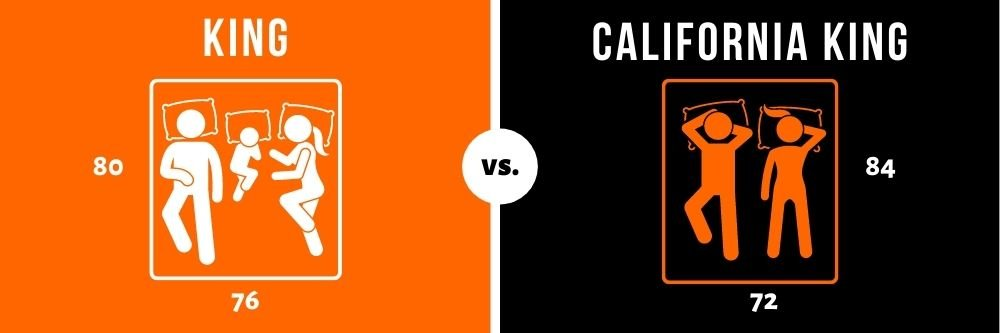 King vs California King: Whats the Difference